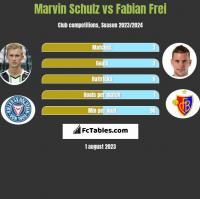 Marvin Schulz vs Fabian Frei h2h player stats