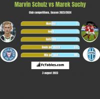 Marvin Schulz vs Marek Suchy h2h player stats