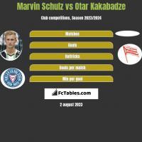 Marvin Schulz vs Otar Kakabadze h2h player stats