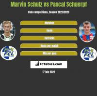 Marvin Schulz vs Pascal Schuerpf h2h player stats