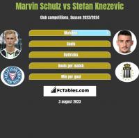 Marvin Schulz vs Stefan Knezevic h2h player stats