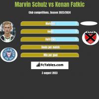 Marvin Schulz vs Kenan Fatkic h2h player stats