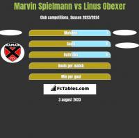 Marvin Spielmann vs Linus Obexer h2h player stats