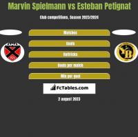 Marvin Spielmann vs Esteban Petignat h2h player stats