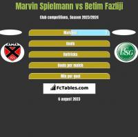 Marvin Spielmann vs Betim Fazliji h2h player stats