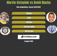 Marvin Stefaniak vs David Blacha h2h player stats