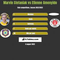 Marvin Stefaniak vs Etienne Amenyido h2h player stats