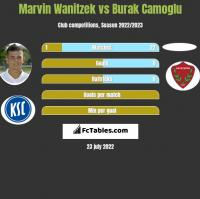 Marvin Wanitzek vs Burak Camoglu h2h player stats