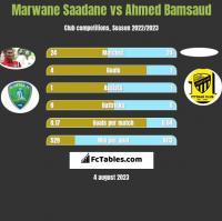 Marwane Saadane vs Ahmed Bamsaud h2h player stats