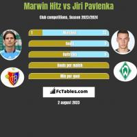 Marwin Hitz vs Jiri Pavlenka h2h player stats