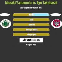 Masaki Yamamoto vs Ryo Takahashi h2h player stats