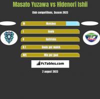 Masato Yuzawa vs Hidenori Ishii h2h player stats