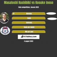 Masatoshi Kushibiki vs Kosuke Inose h2h player stats