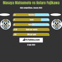 Masaya Matsumoto vs Kotaro Fujikawa h2h player stats