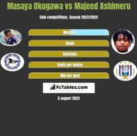 Masaya Okugawa vs Majeed Ashimeru h2h player stats