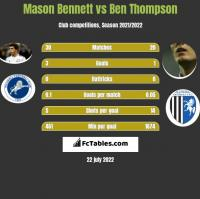 Mason Bennett vs Ben Thompson h2h player stats