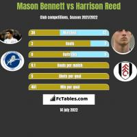 Mason Bennett vs Harrison Reed h2h player stats