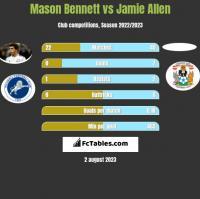 Mason Bennett vs Jamie Allen h2h player stats