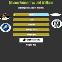 Mason Bennett vs Jed Wallace h2h player stats