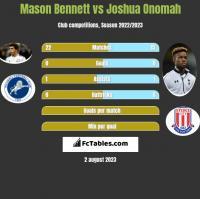 Mason Bennett vs Joshua Onomah h2h player stats