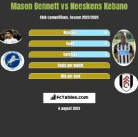 Mason Bennett vs Neeskens Kebano h2h player stats