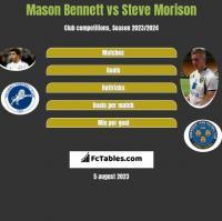 Mason Bennett vs Steve Morison h2h player stats