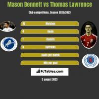 Mason Bennett vs Thomas Lawrence h2h player stats