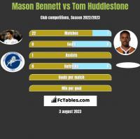 Mason Bennett vs Tom Huddlestone h2h player stats
