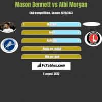 Mason Bennett vs Albi Morgan h2h player stats