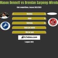 Mason Bennett vs Brendan Sarpeng-Wiredu h2h player stats