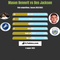 Mason Bennett vs Ben Jackson h2h player stats
