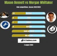 Mason Bennett vs Morgan Whittaker h2h player stats