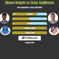 Mason Holgate vs Cesar Azpilicueta h2h player stats