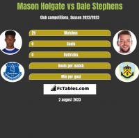 Mason Holgate vs Dale Stephens h2h player stats
