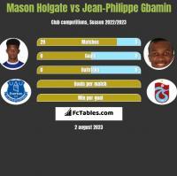 Mason Holgate vs Jean-Philippe Gbamin h2h player stats