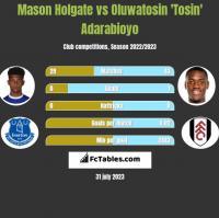 Mason Holgate vs Oluwatosin 'Tosin' Adarabioyo h2h player stats