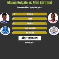 Mason Holgate vs Ryan Bertrand h2h player stats