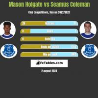 Mason Holgate vs Seamus Coleman h2h player stats
