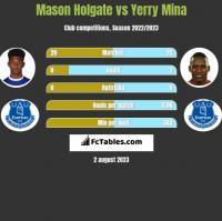 Mason Holgate vs Yerry Mina h2h player stats