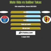 Mate Vida vs Dalibor Takac h2h player stats