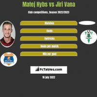 Matej Hybs vs Jiri Vana h2h player stats