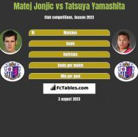 Matej Jonjic vs Tatsuya Yamashita h2h player stats
