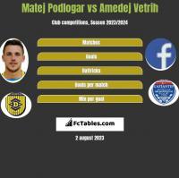 Matej Podlogar vs Amedej Vetrih h2h player stats