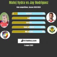 Matej Vydra vs Jay Rodriguez h2h player stats