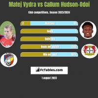 Matej Vydra vs Callum Hudson-Odoi h2h player stats