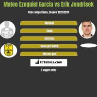 Mateo Ezequiel Garcia vs Erik Jendrisek h2h player stats