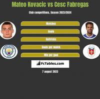 Mateo Kovacic vs Cesc Fabregas h2h player stats