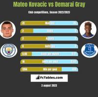 Mateo Kovacic vs Demarai Gray h2h player stats