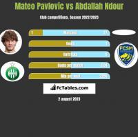 Mateo Pavlovic vs Abdallah Ndour h2h player stats