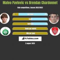 Mateo Pavlovic vs Brendan Chardonnet h2h player stats